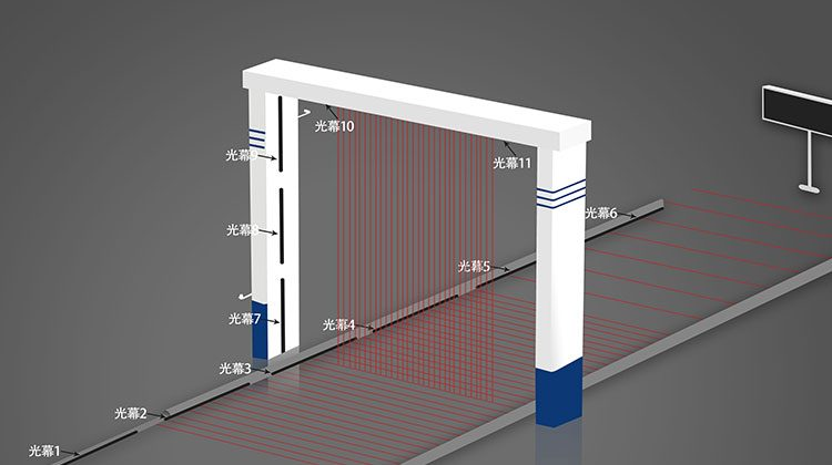 外廓尺寸测量系统